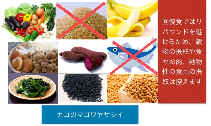 ファスティングダイエット 回復食 食べてはいけないもの