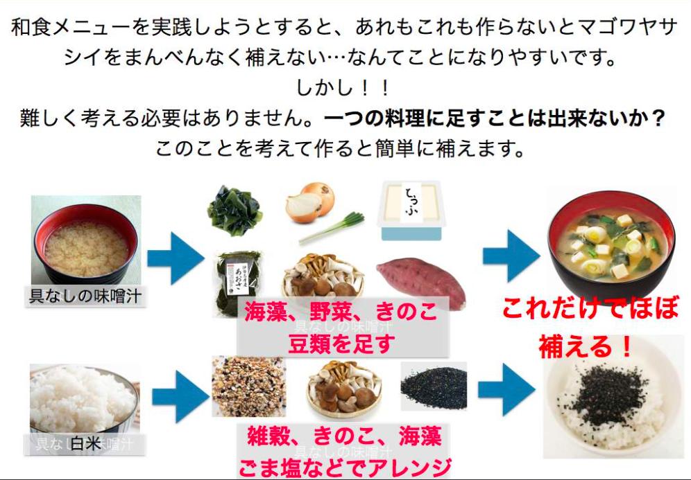 断食の準備食の画像