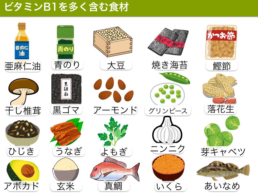 ビタミンBが多い食材リスト