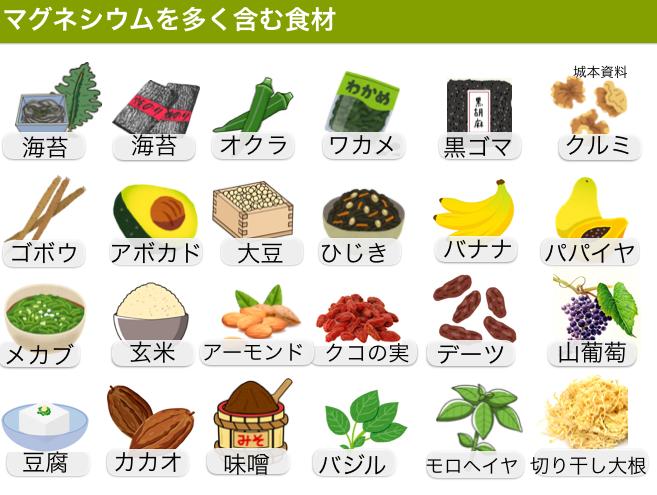 マグネシウムが多い食材リスト