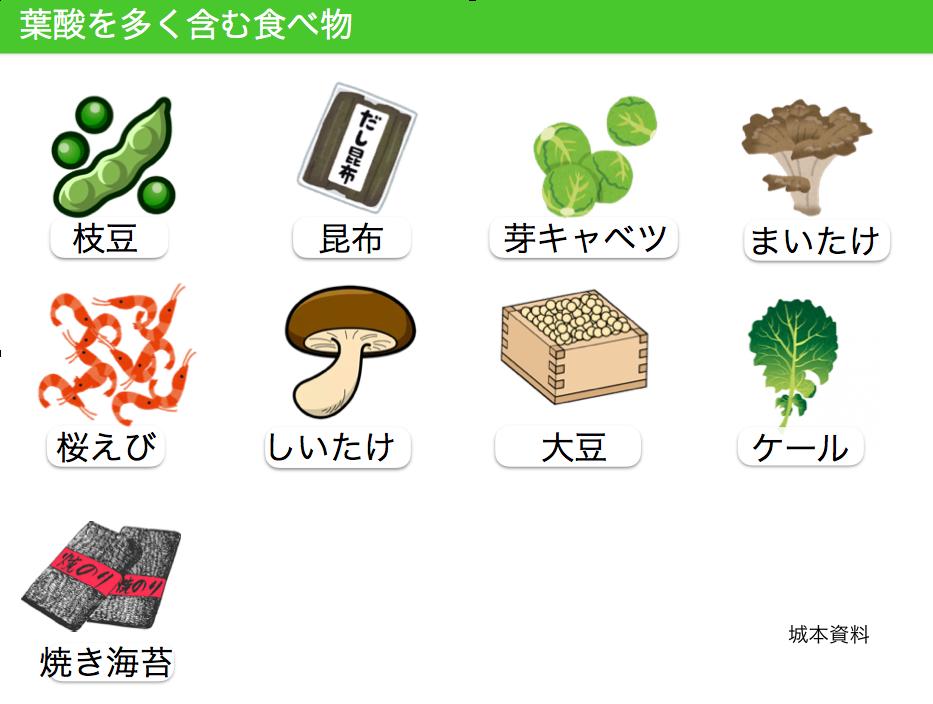 葉酸を多く含む食べ物
