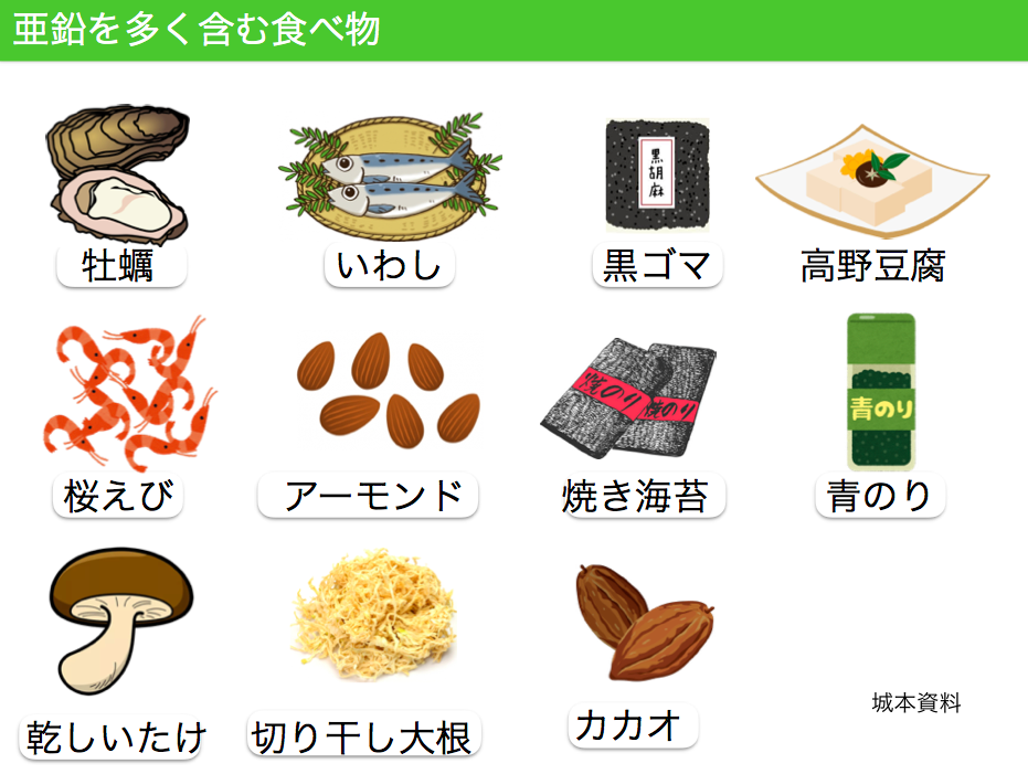 亜鉛を多く含む食材・食べ物