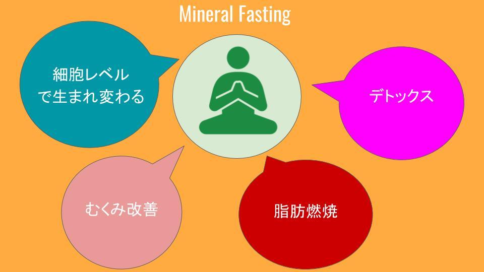 断食(ファスティング)の正しいやり方と方法