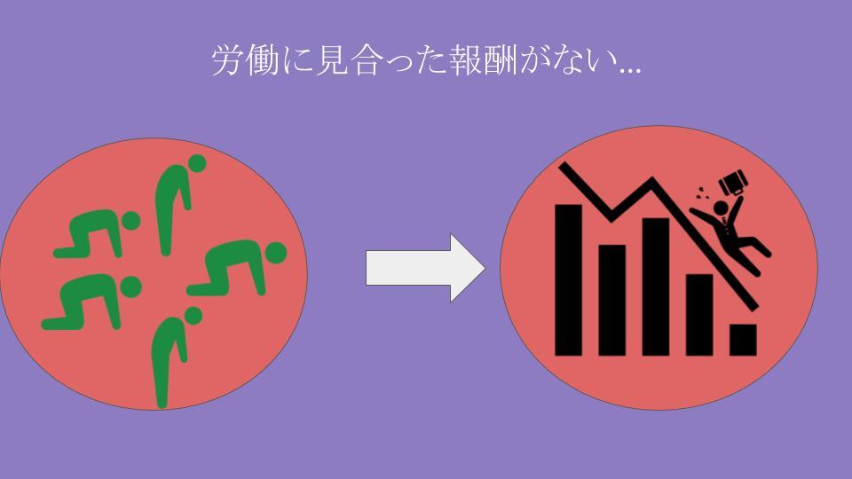 人間社会の労働と細胞学