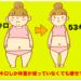 断食の効果で見た目はどのくらい変わるのか検証してみた【画像あり】